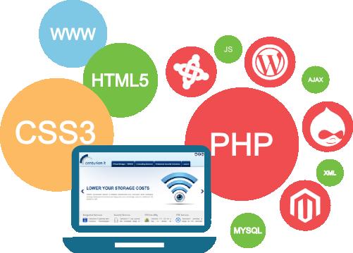 ASP.net developers